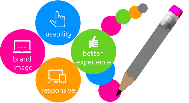 web-designing-company-india